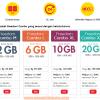 Daftar Harga  Paket Internet Freedom Combo Indosat Terbaru