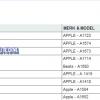 iPad Pro 9.7 dan iPhone SE Telah Hadir di situs POSTEL Indonesia