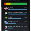 10 Smartfhone Os Android KitKat Harga Murah Terbaru 2014
