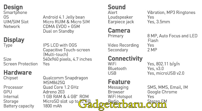 Spesifikasi Smartfren Andromax U3