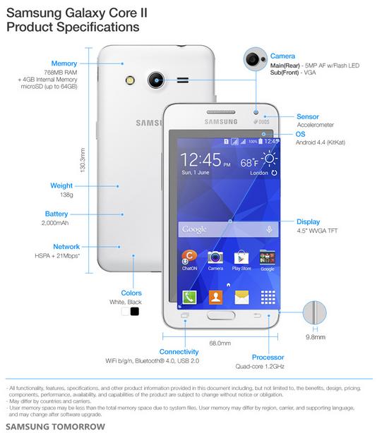 Samsung Galaxy Core 2 Kredit gambar global.samsungtomorrow.com