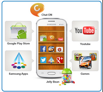 Samsung Galaxy Star Plus cridit imege samsung.com