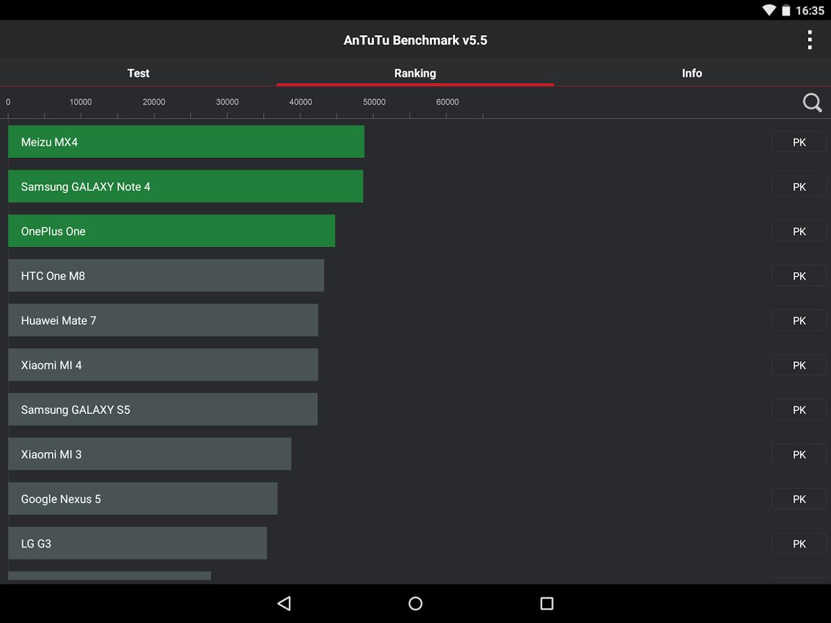 Tampilan Aplikasi AnTuTu Benchmark