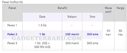 Gadgeterbaru.com 4